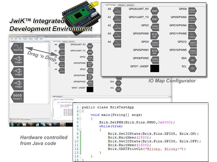 JwiK™ Open Source Development Environment