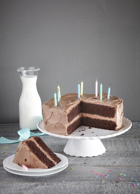Your future birthday cake if we meet our goal!