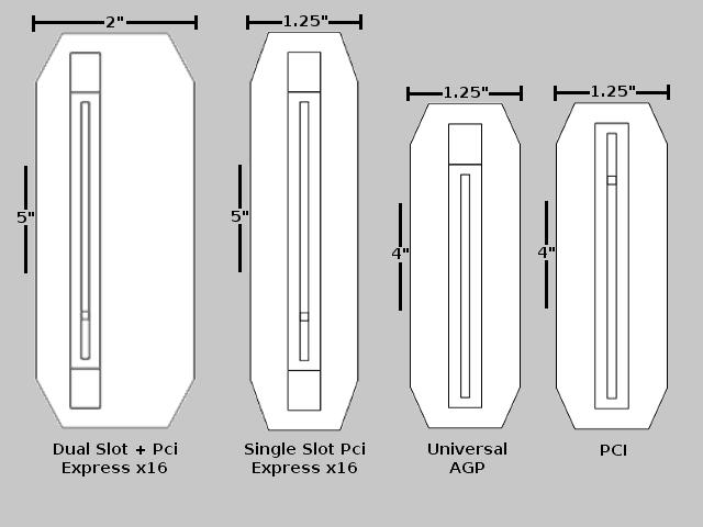 Display-z Measurements