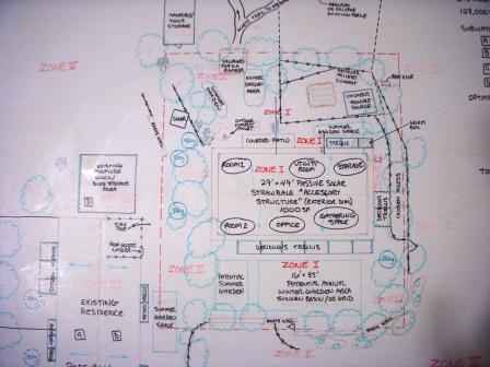 Guiding Master Plan 2008