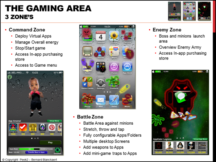 Overview of the 3 gaming zones.
