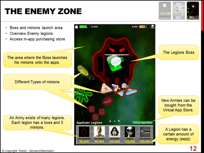 The details of the Enemy Zone.