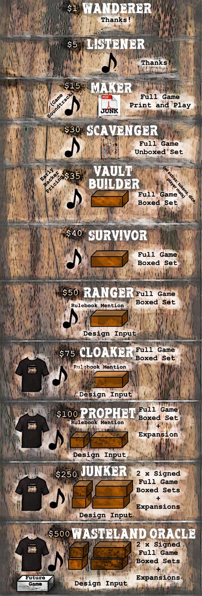 Visual Rewards Chart
