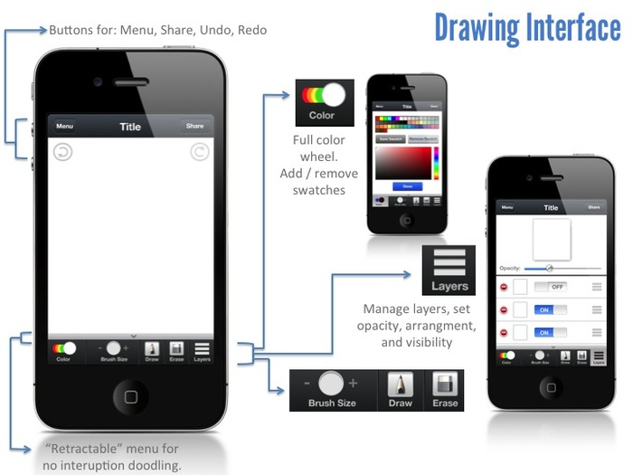 Doodler Drawing Interface