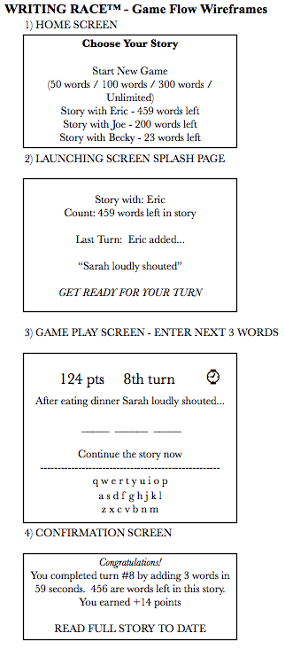 Concept wire frames for game play flow of Writing Race
