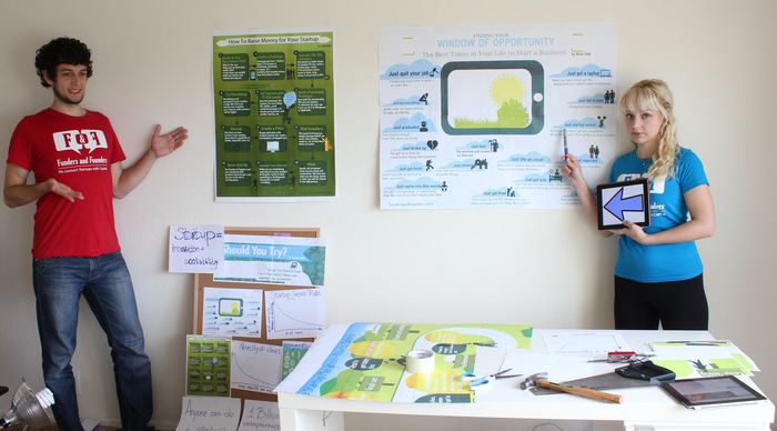 Infographic Posters (the Do-It-Yourself kind)
