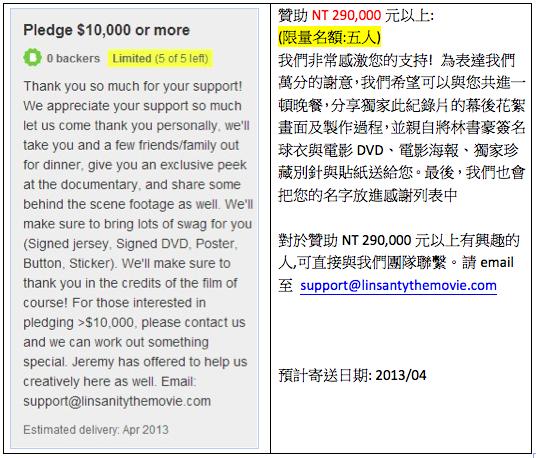 Reward levels $10000 Chinese Translation