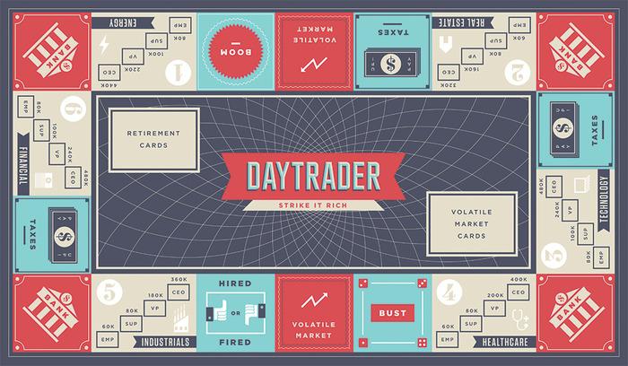 The Daytrader Board