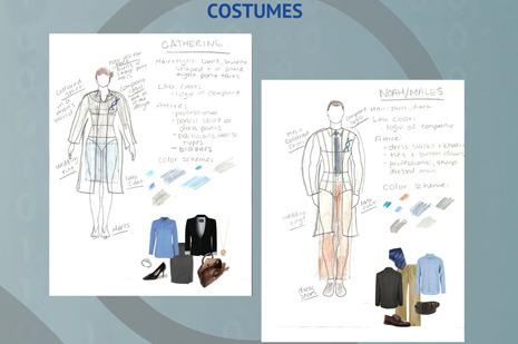 Early Wardrobe Sketch