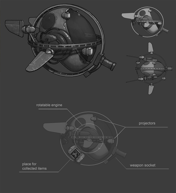 2d Concept of the Bathysphere