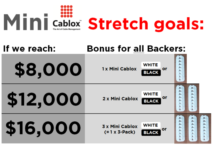 Stretch goals and bonus for backers