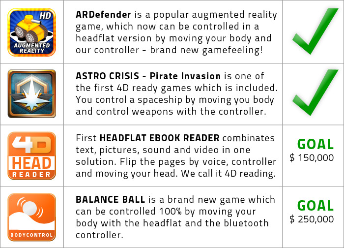 """The first two games are included. The """"4D eBook reader"""" and """"balance ball"""" will be developed when we achieve our goals. More information´s and screenshots you will find on headflat.com/games"""
