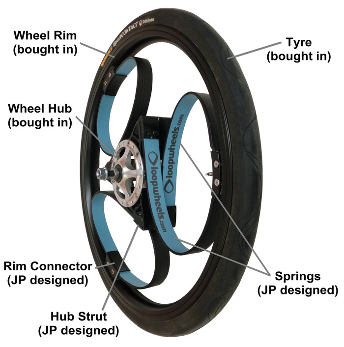 The components of a loopwheel