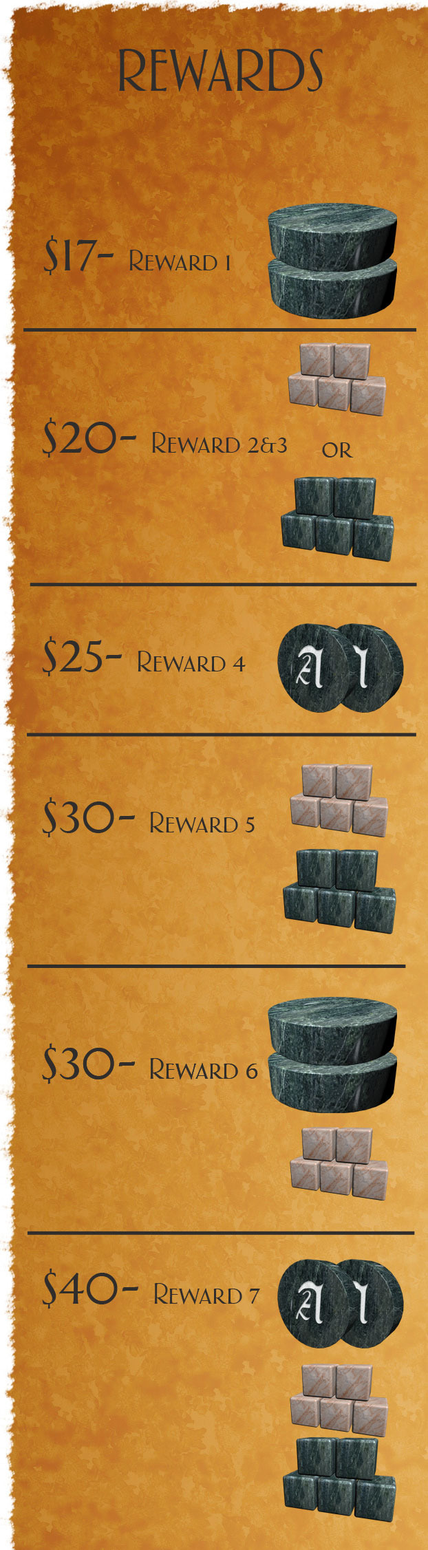The Rewards for our backers!