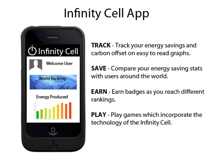 Future Concept of the Infinity Cell App