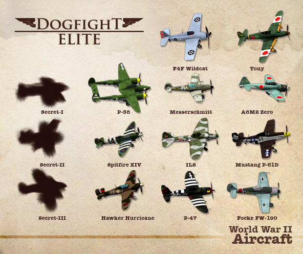 Dogfight Elite WWII airplanes already included in the prototype. Contribute to help us announce the secret planes!
