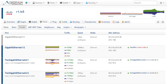 Ports page screenshot showing which devices are directly reachable on this port using either IPv4 or IPv6.
