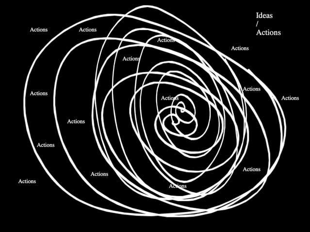 Concept diagram, from Urban Sprawl by Marla Churdley