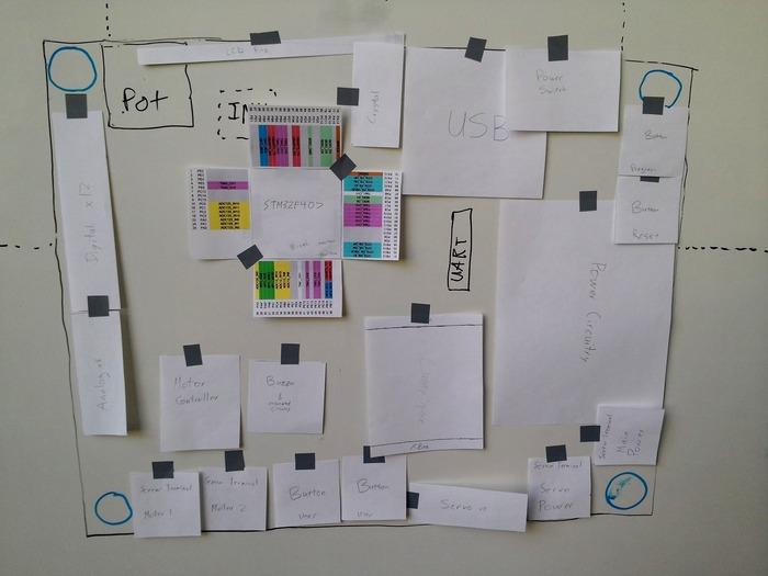 Initial Layout Brainstorming
