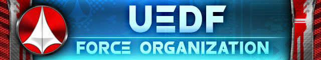 Click the banner for UEDF points and force organization.
