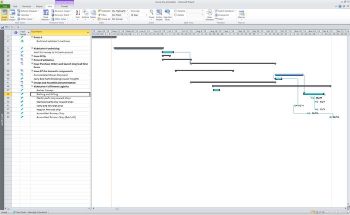 Project Gantt Chart.  Click for downloadable PDF
