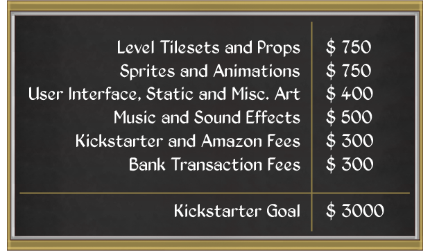 Complete breakdown of what we plan to do with Kickstarter funds.