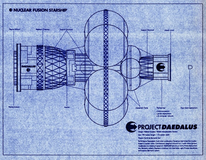 Blueprint for the future (schematic design: Nathan Fowkes)