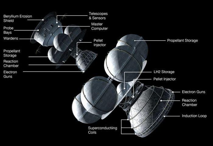 Rocket Science—Daedalus space probe, humankind's first scientifically-sound model of an interstellar spacecraft (illus. Adrian Mann)