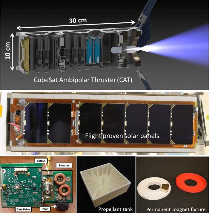 The CAT engine with the avionics, power system, propellant tank, magnetic nozzle, plasma discharge chamber, and solar panels.