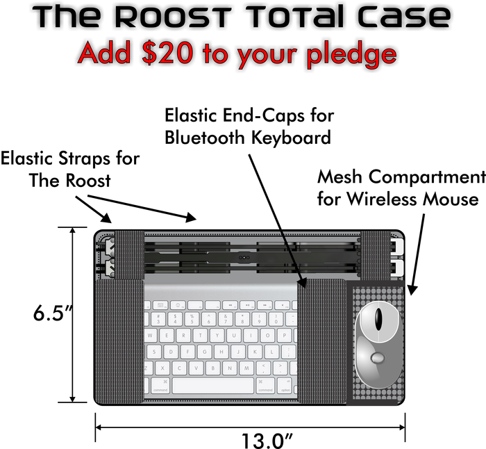 Add $20 to your pledge for the Roost Total Case