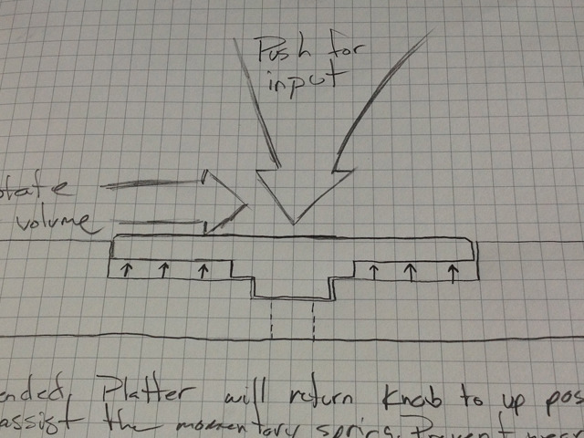 Wanting everything to be controlled by the top knob, this was the concept sketch that started it all.