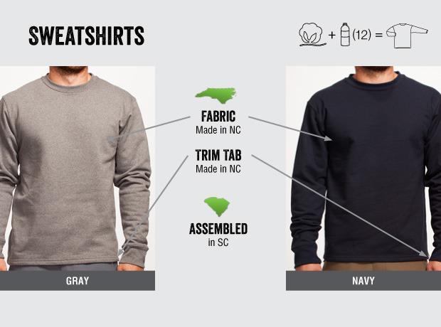 Our not so average sweatshirt