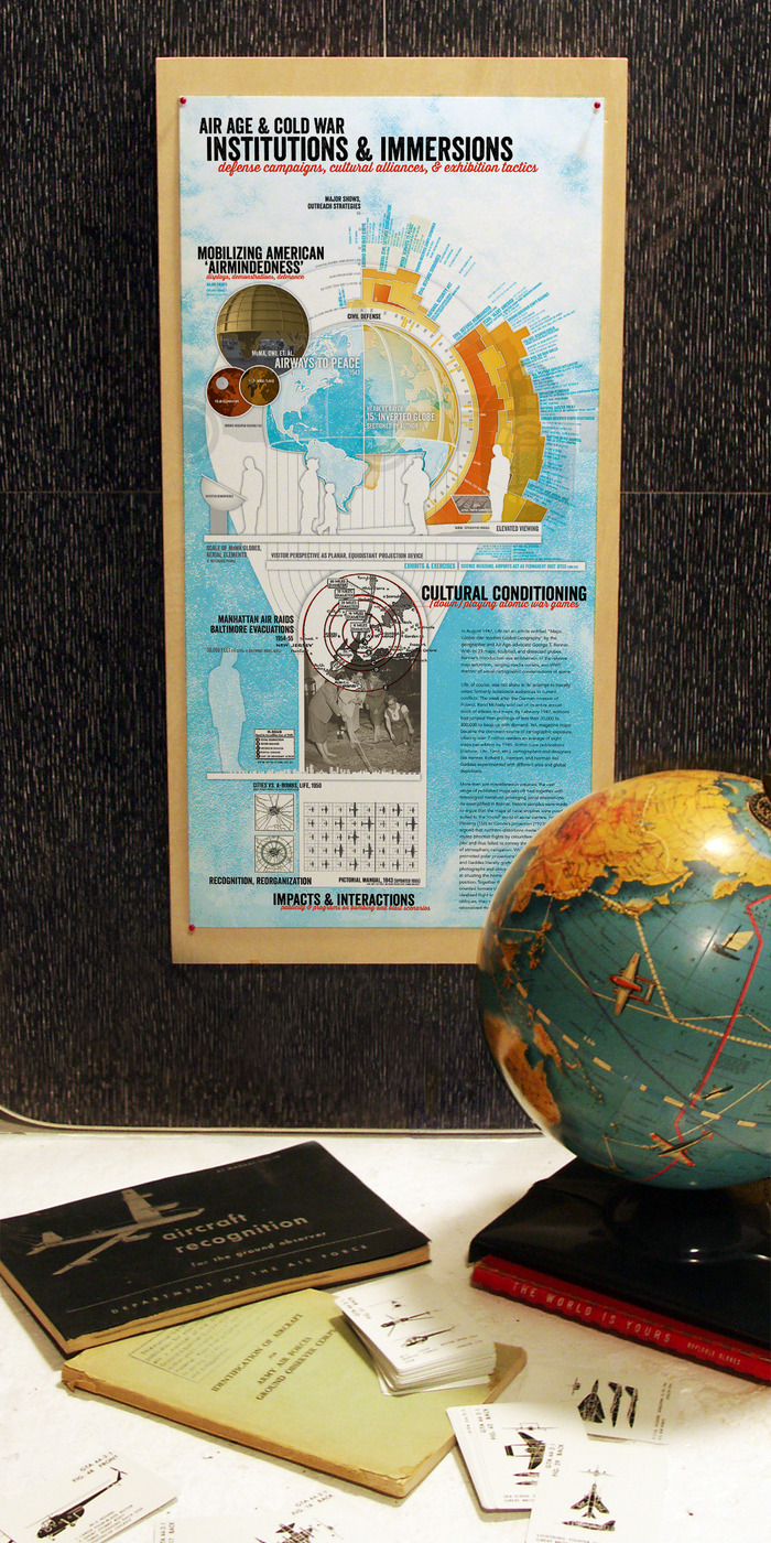 Air-Age and Cold War Institutions & Immersions (working proof, half-sized with objects)