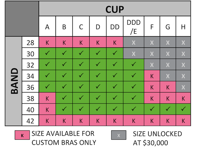 Size availability chart