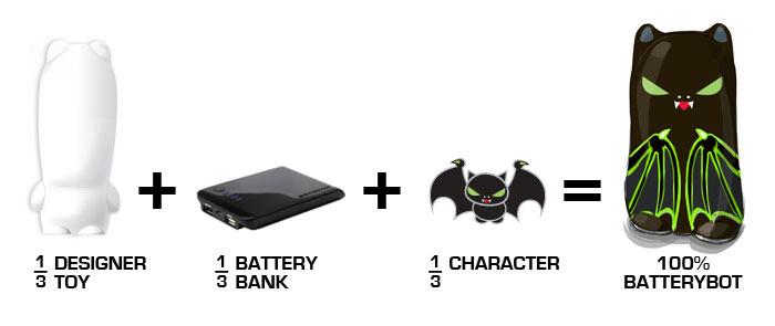 BatteryBot in algebraic terms