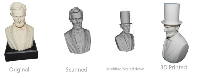 Scanning an object will get you a 3D model of it, which you can then modify and re-use (in this case we added a hat, scaled it down, and used a 3D printer to print it)