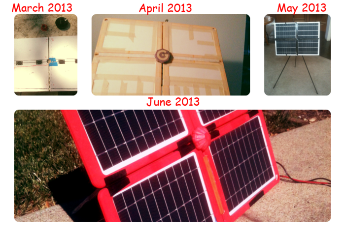 SolarGami Takes Shape Spring and Summer 2013