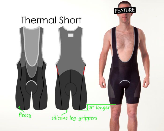 ... FEATURE THERMAL SHORTS compared to existing FEATURE