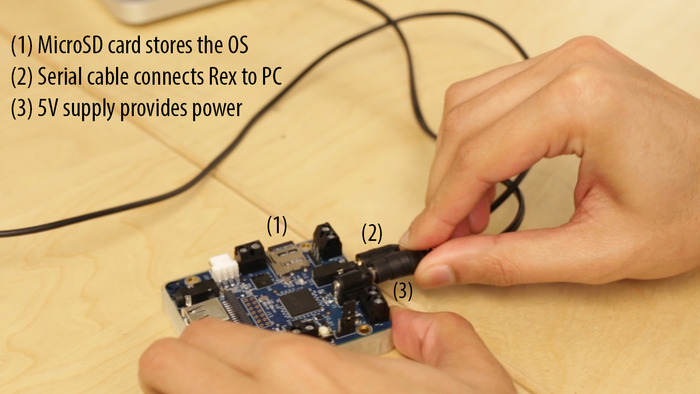 Two included cables and a microSD card are all you need!