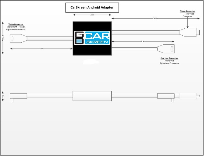 GoSkreen Adapter Schematic - Android