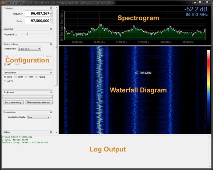 An overview of SeeDeR's GUI, by Scott Cutler