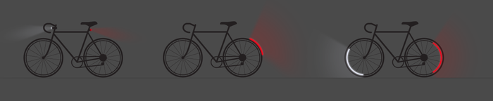 Industry Standard Bike Lights (left) - Revolights Arc (middle) - Revolights City (right)