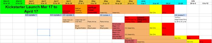 Production Timeline