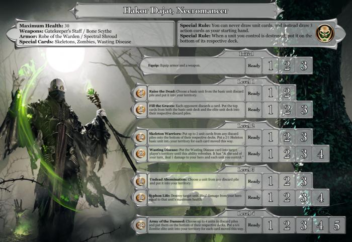 Hero Board example: Hakor Dajat, Necromancer