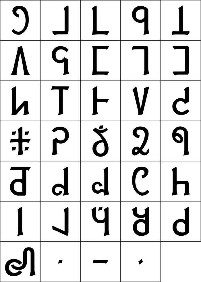 The Mro alphabet font designed by our team member Tom Sanalitro
