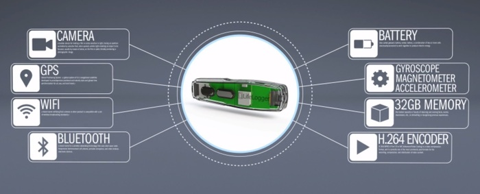 LifeLogger's Hardware Components