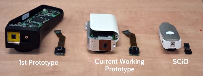 Generations of Development- Electronics and Optical Sensor