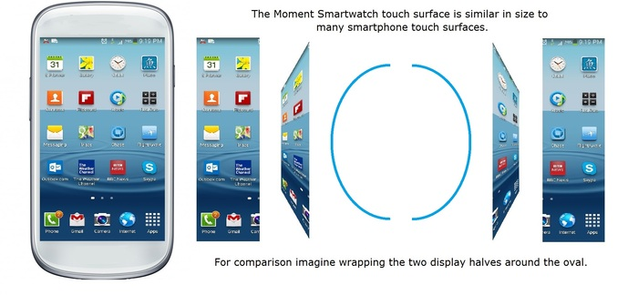 Large 360 degree touch surface