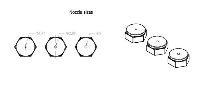Nozzle choices