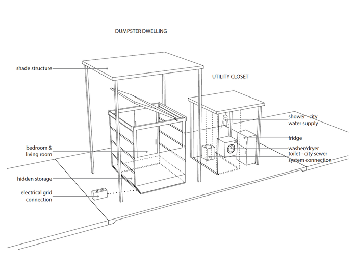 Guiding design sketch for this summer's transition to Phase II: The 'Average American Home' Dumpster and 'Utility Closet'